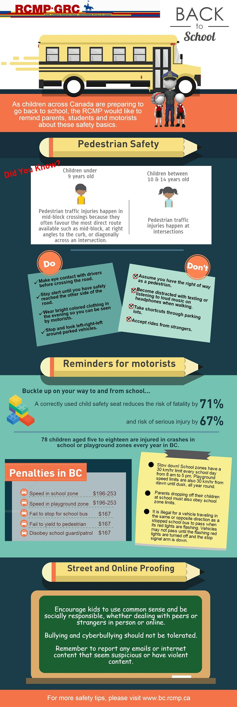 news-48442_Back_to_School_2015_Infographic_Eng