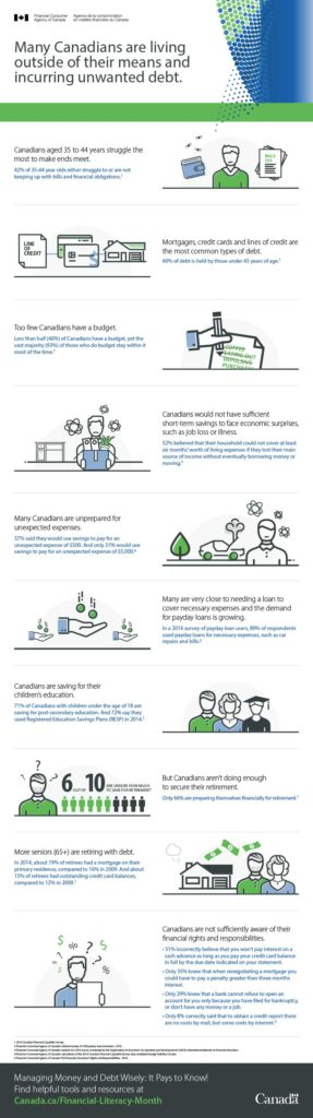 30337_fcac_infographics_financial_wellbeing_of_canadians_en_hr